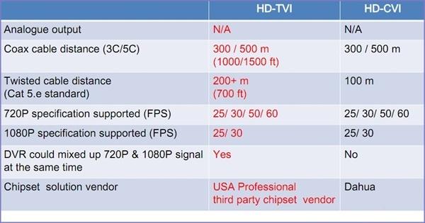 Hinh HDTVI-6